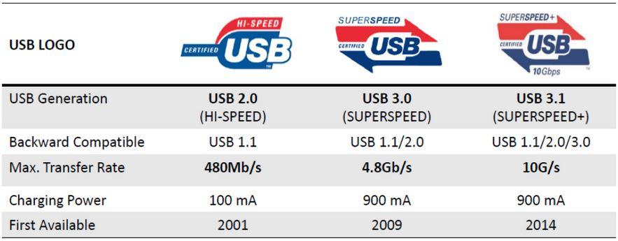 how to change alienware fan speed